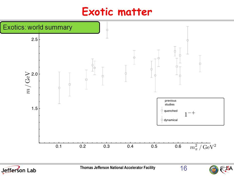 Exotic matter Exotics: world summary