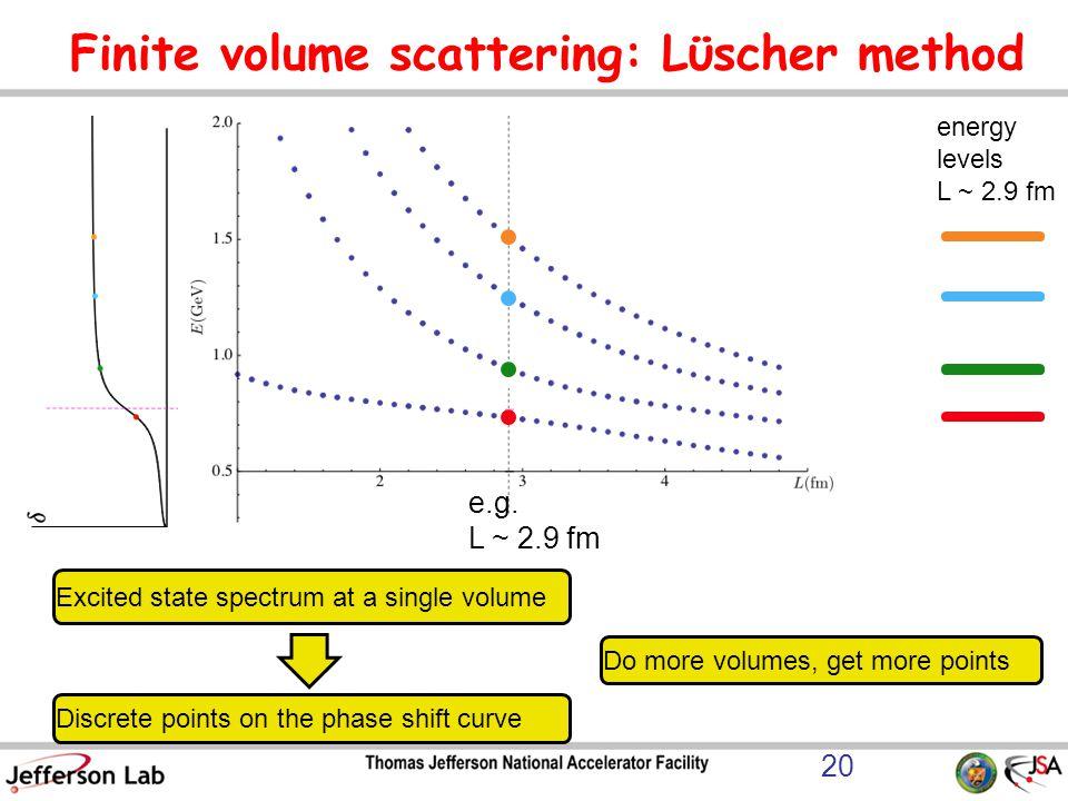 Finite volume scattering: Lϋscher method