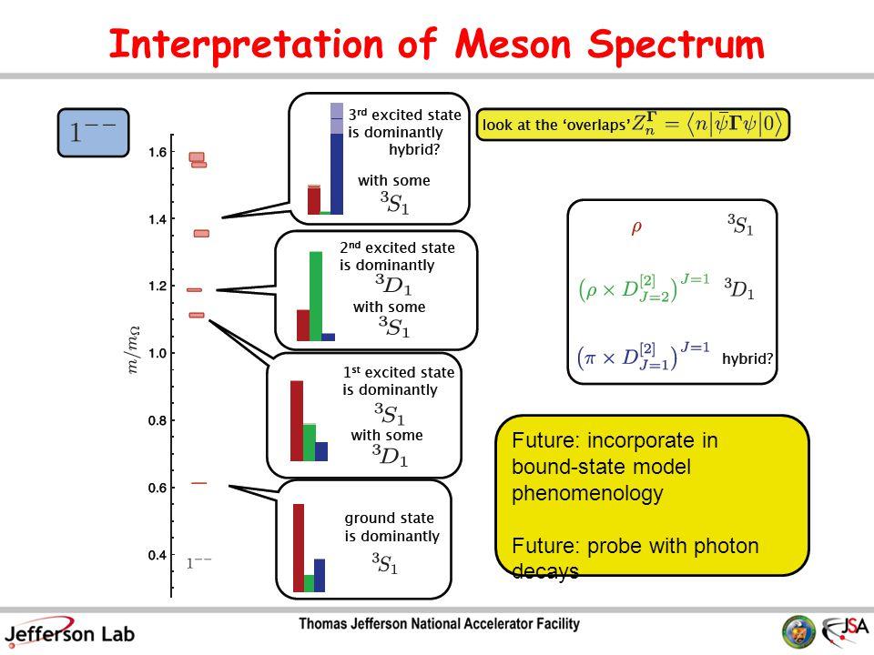 Interpretation of Meson Spectrum