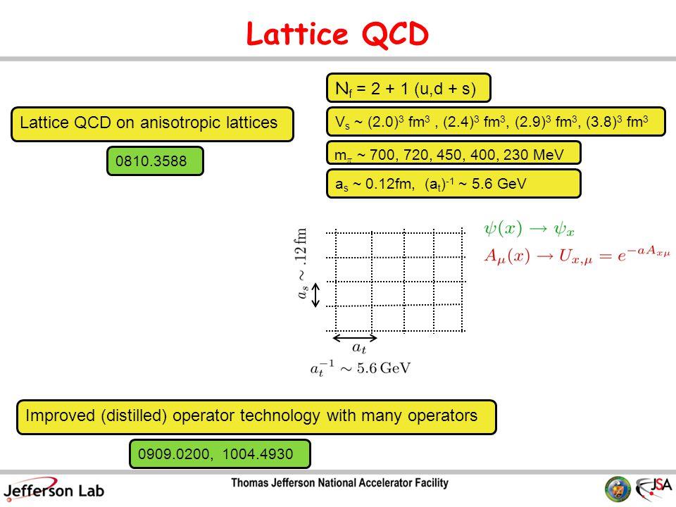 Lattice QCD Nf = 2 + 1 (u,d + s) Lattice QCD on anisotropic lattices