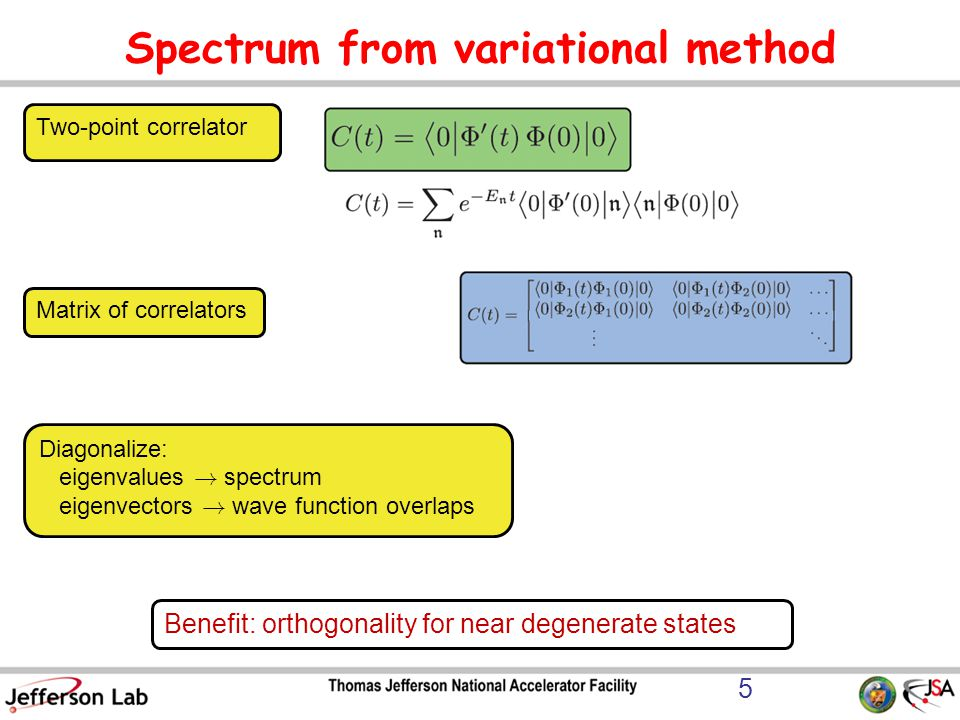 Spectrum from variational method