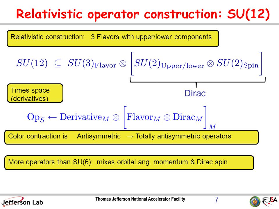 Relativistic operator construction: SU(12)