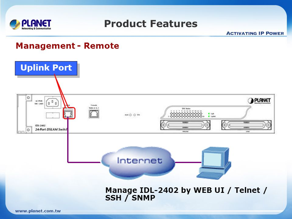 Product Features Management - Remote Uplink Port