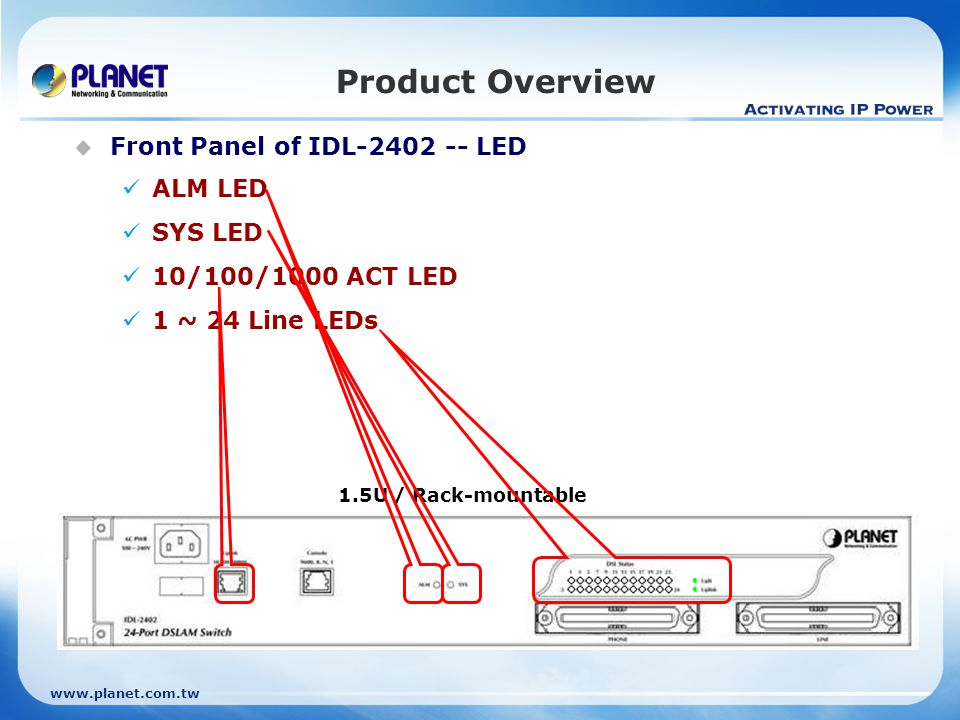 Product Overview Front Panel of IDL-2402 -- LED ALM LED SYS LED