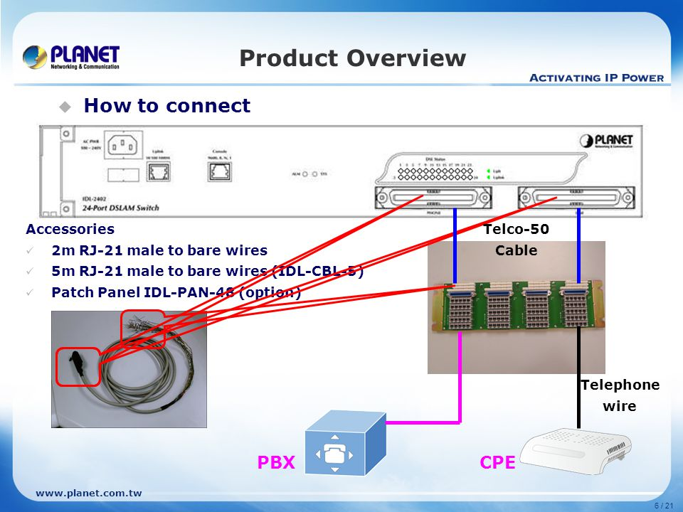 Product Overview How to connect PBX CPE Accessories