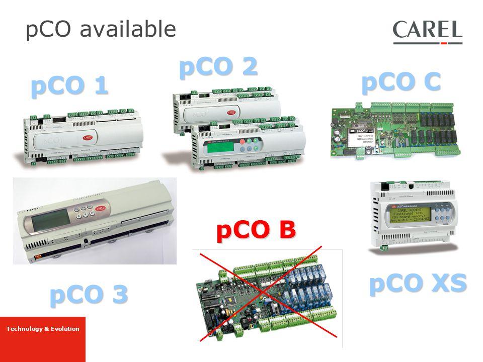 pCO 2 pCO C pCO 1 pCO B pCO XS pCO 3