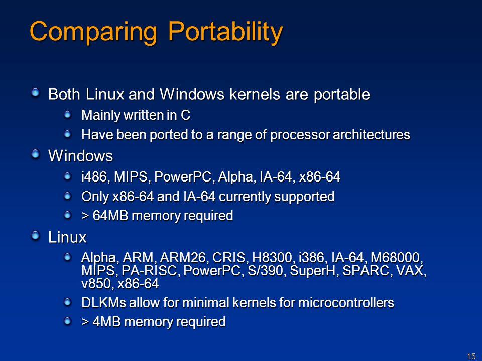 Comparing Portability