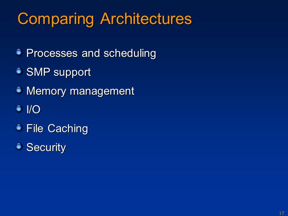 Comparing Architectures