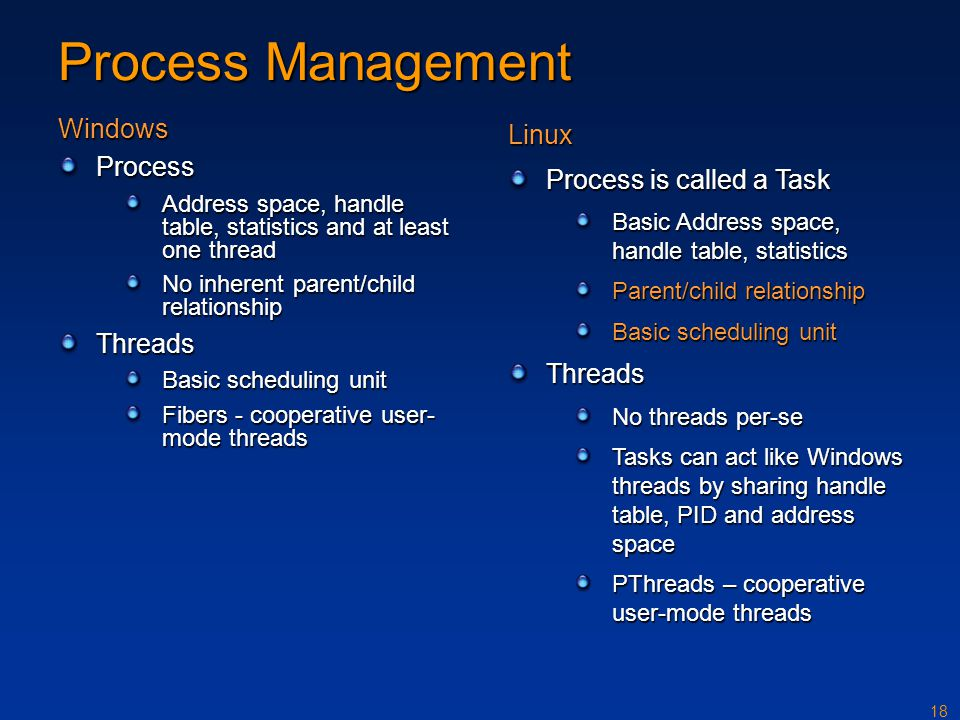 Process Management Windows Process Threads Linux