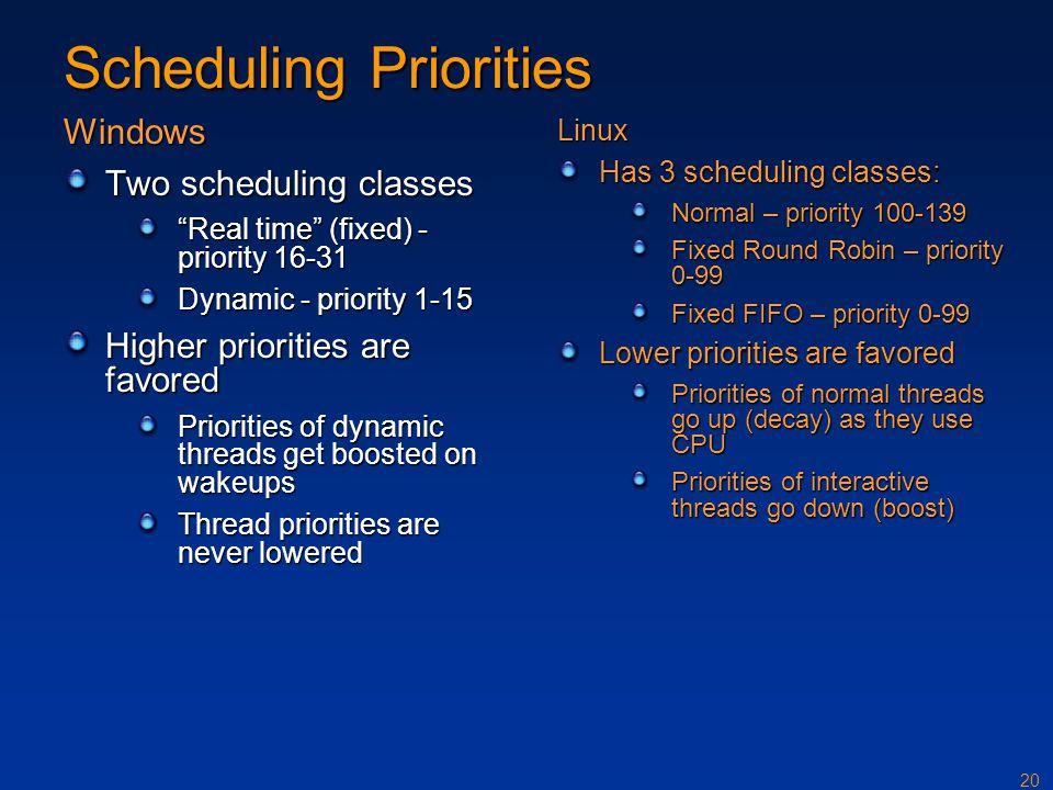 Scheduling Priorities