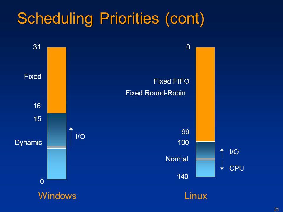 Scheduling Priorities (cont)