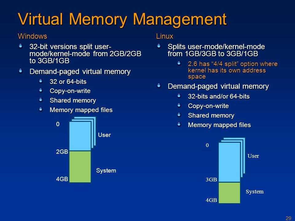 Virtual Memory Management