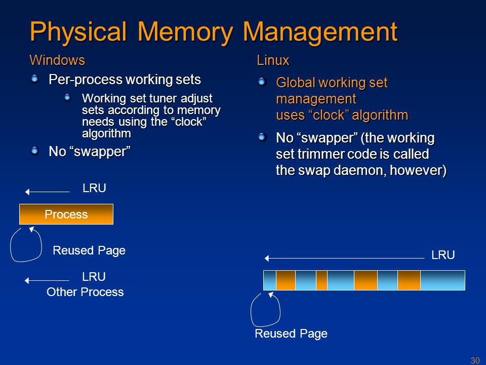 Physical Memory Management