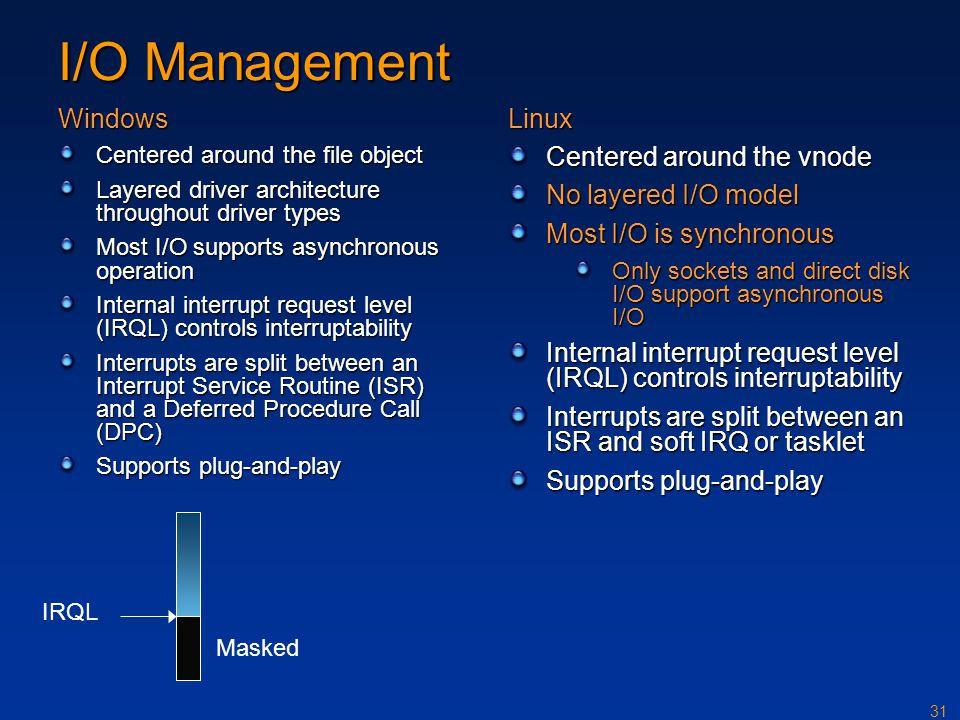 I/O Management Windows Linux Centered around the vnode