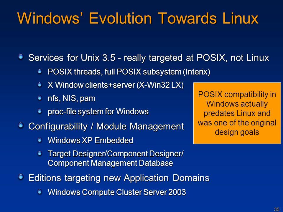 Windows' Evolution Towards Linux
