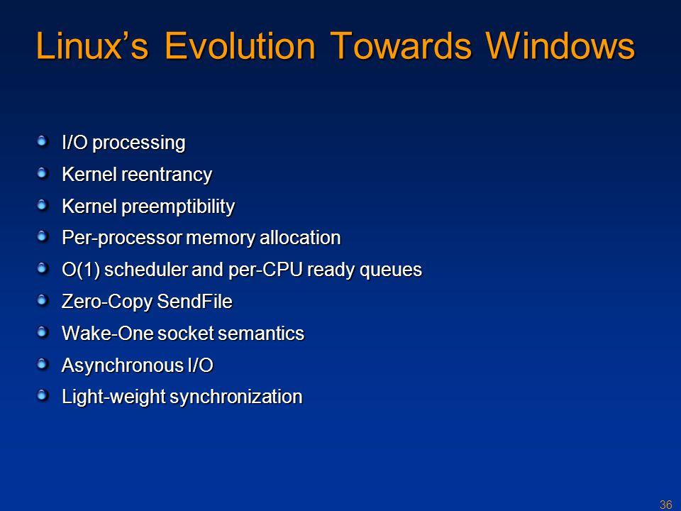 Linux's Evolution Towards Windows