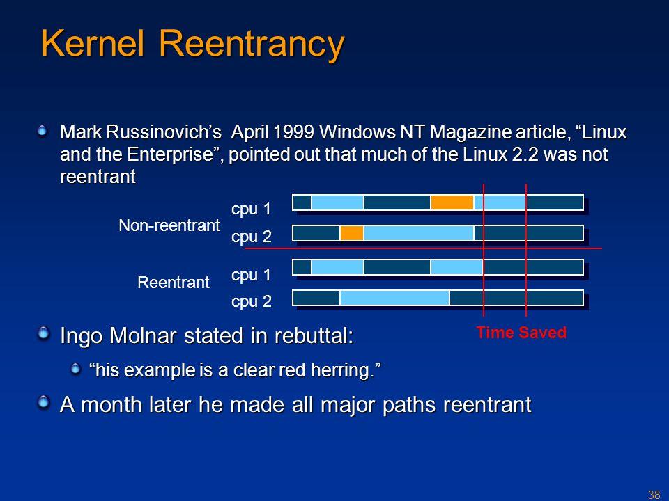 Kernel Reentrancy Ingo Molnar stated in rebuttal: