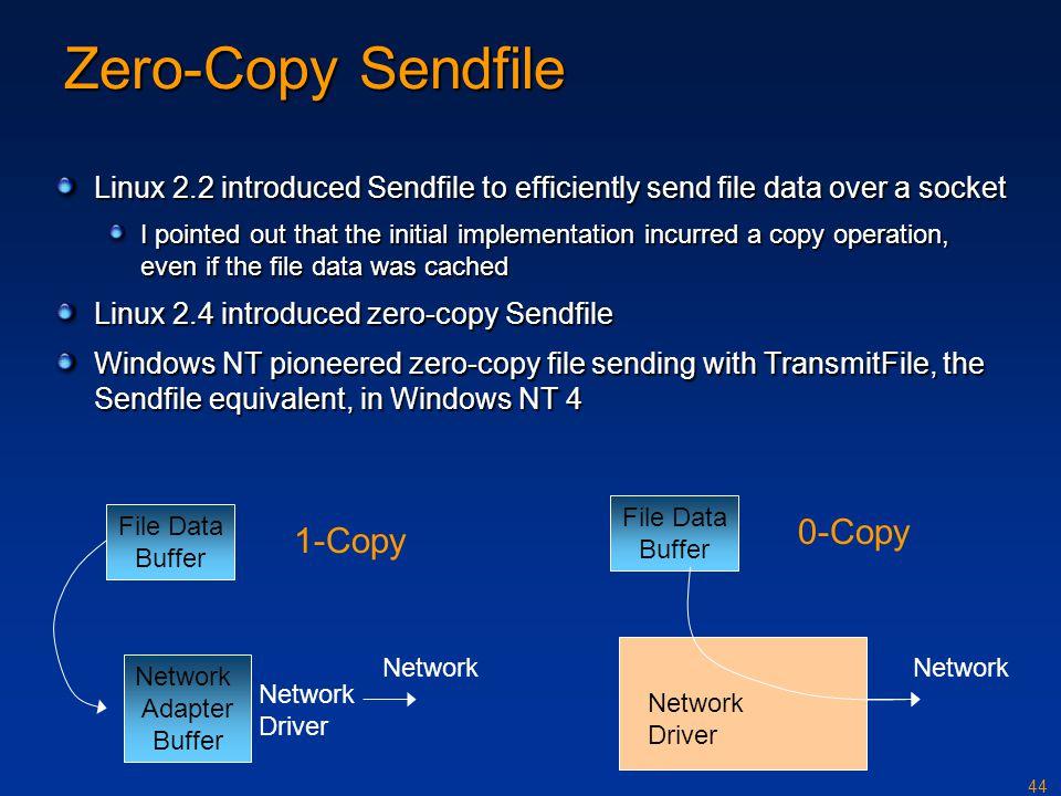 Zero-Copy Sendfile 0-Copy 1-Copy