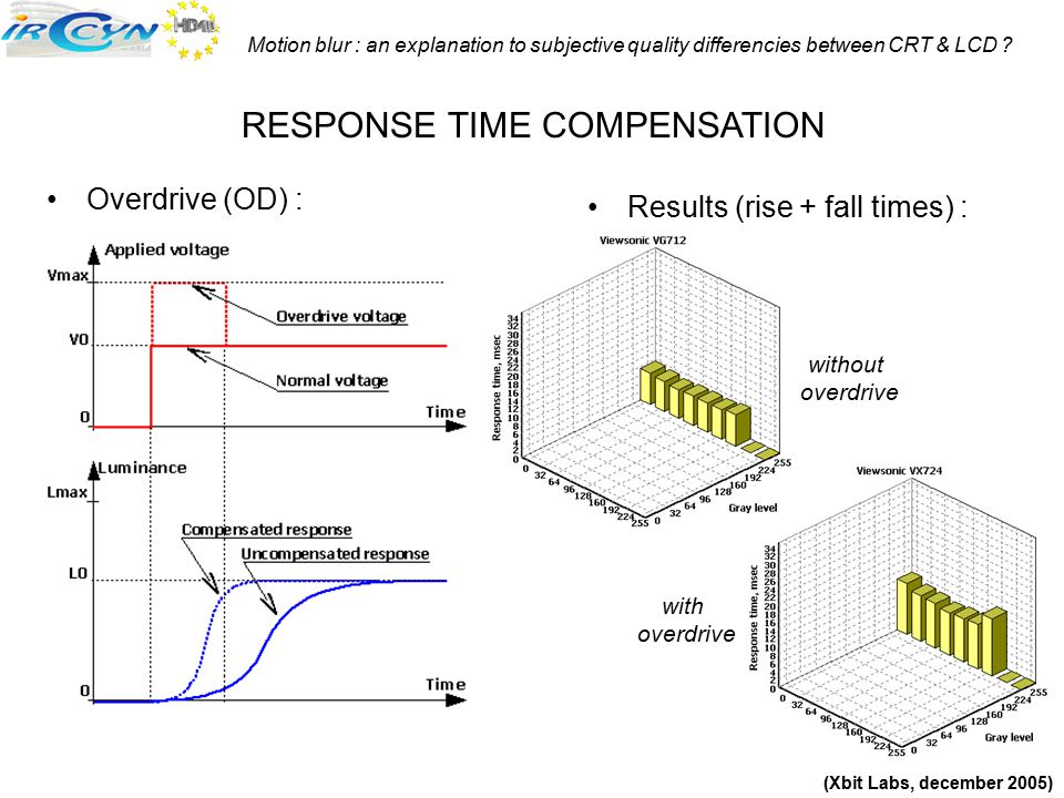 RESPONSE TIME COMPENSATION