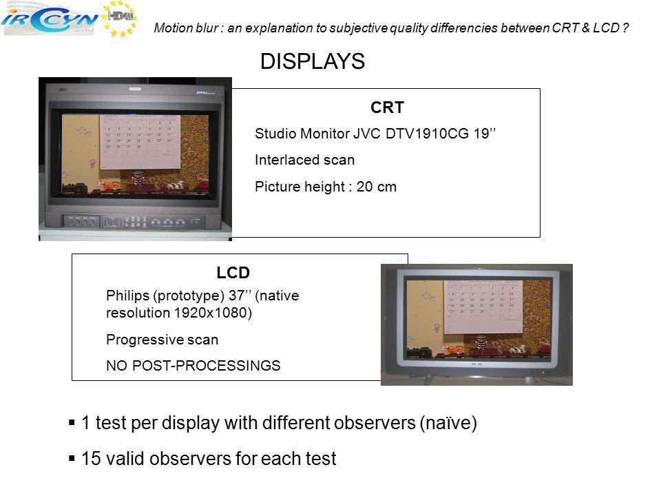 DISPLAYS 1 test per display with different observers (naïve)