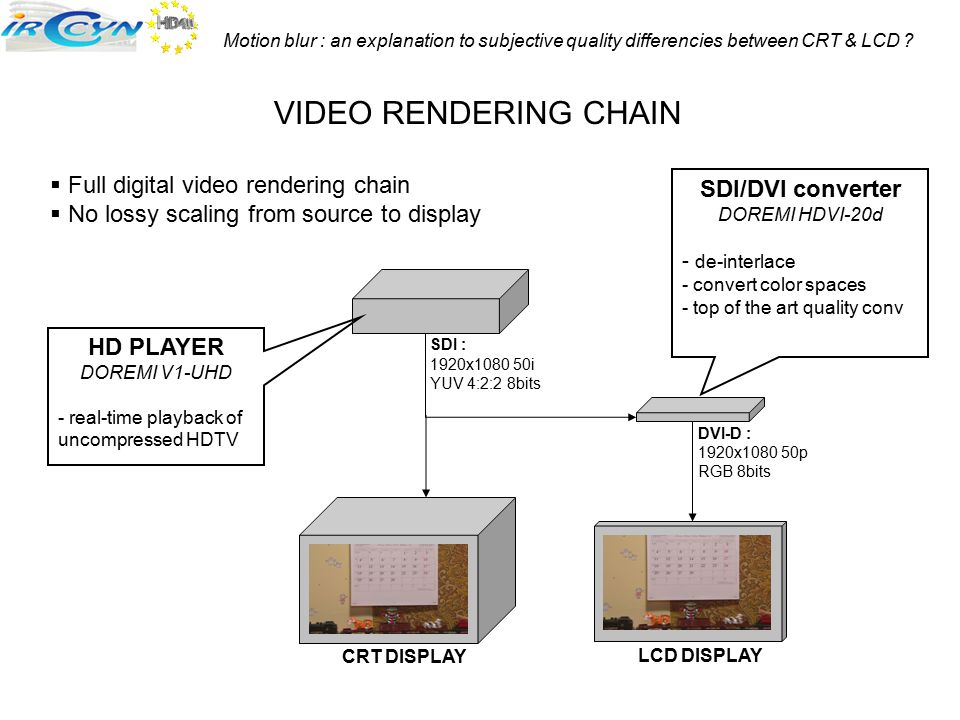 VIDEO RENDERING CHAIN SDI/DVI converter
