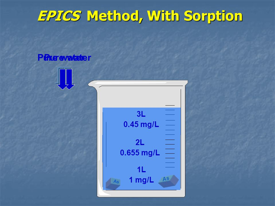 EPICS Method, With Sorption