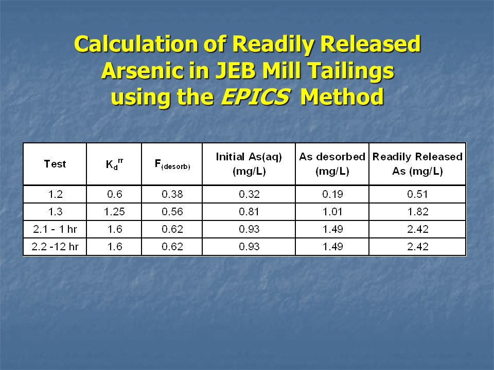 Calculation of Readily Released Arsenic in JEB Mill Tailings using the EPICS Method