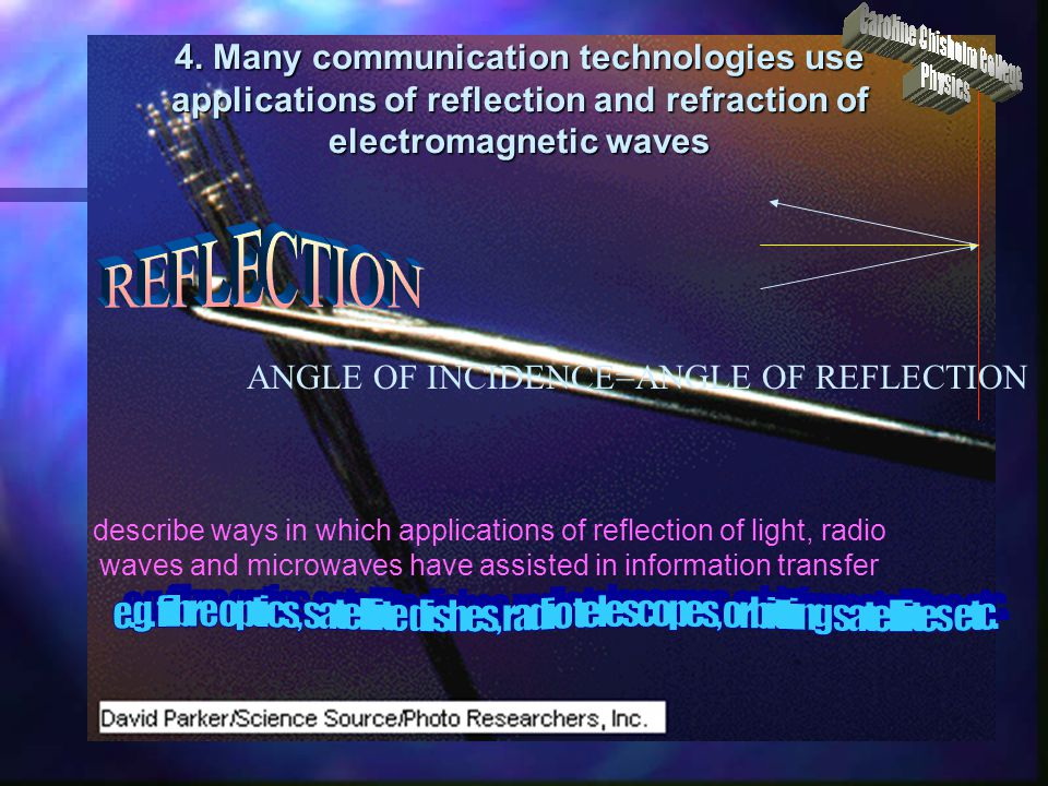 4. Many communication technologies use applications of reflection and refraction of electromagnetic waves