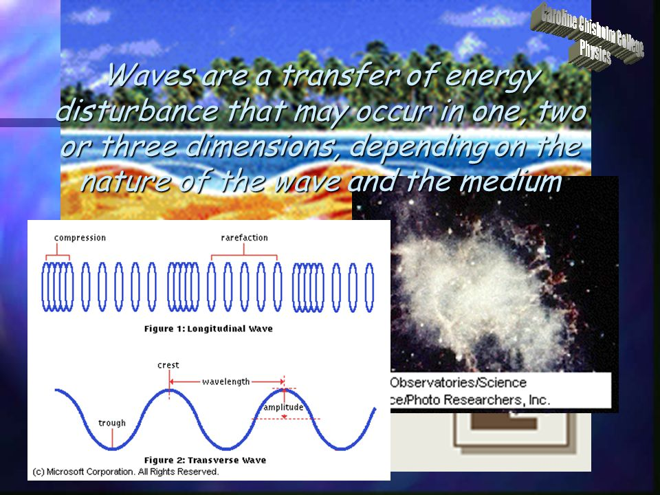 Waves are a transfer of energy disturbance that may occur in one, two or three dimensions, depending on the nature of the wave and the medium