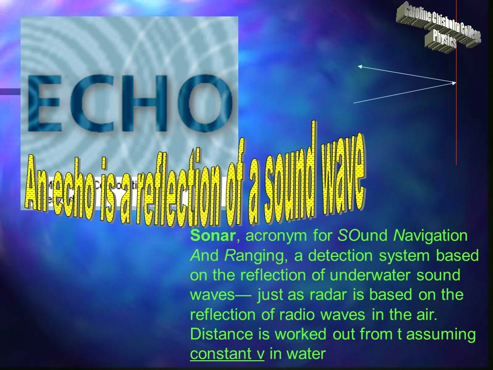 An echo is a reflection of a sound wave