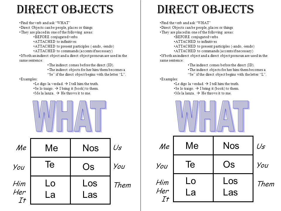 WHAT WHAT Direct Objects Direct Objects Me Nos Me Nos Te Te Os Os Lo