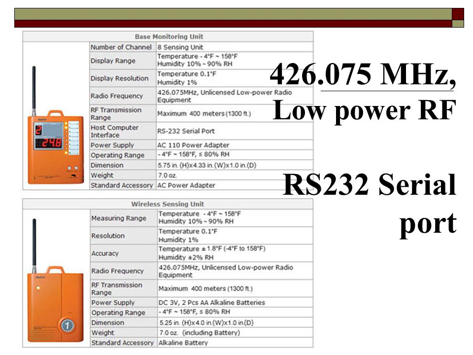 426.075 MHz, Low power RF RS232 Serial port
