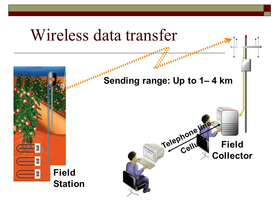 Wireless data transfer