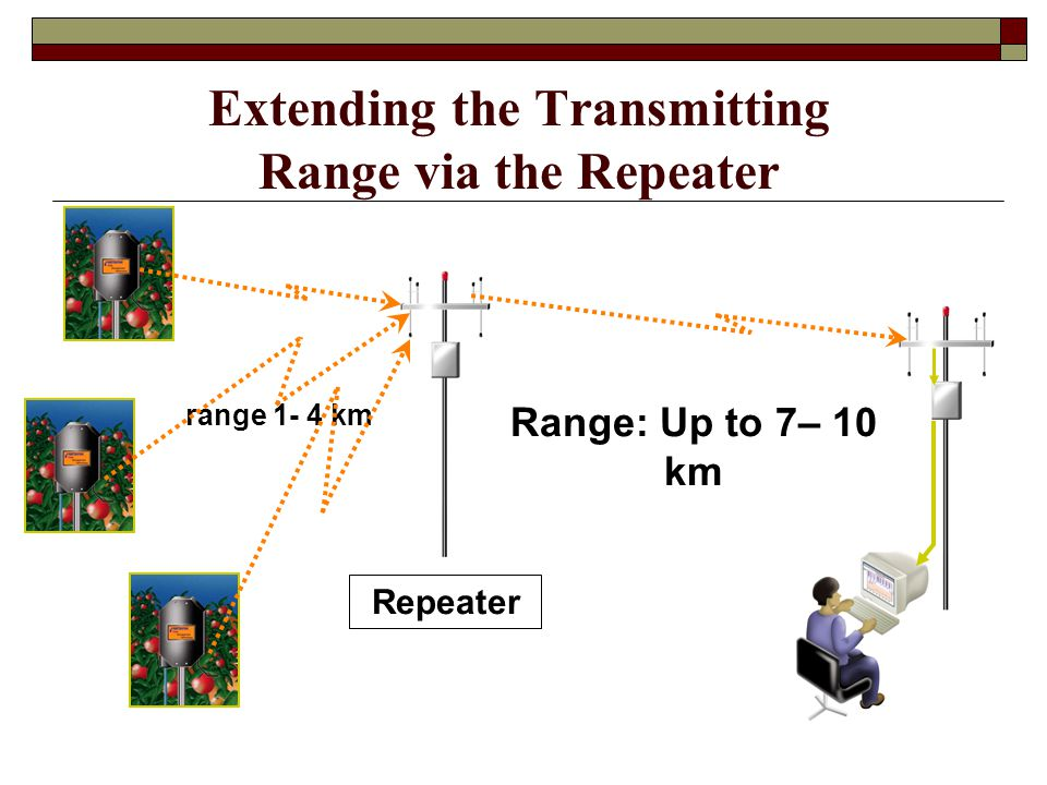 Extending the Transmitting Range via the Repeater