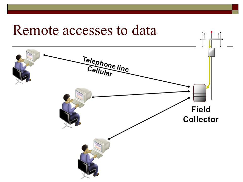 Remote accesses to data