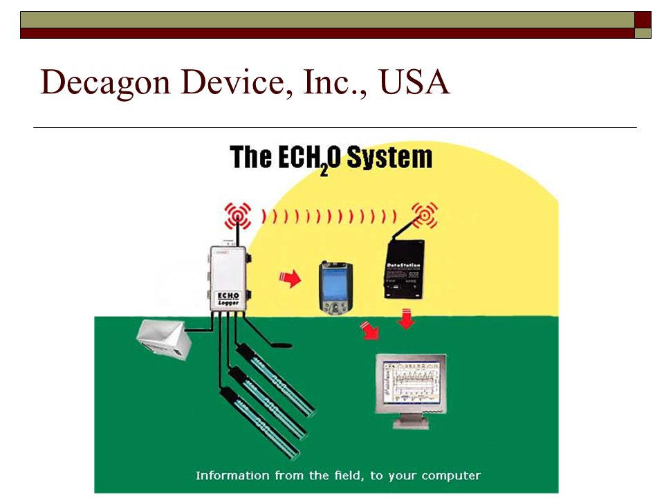 Decagon Device, Inc., USA