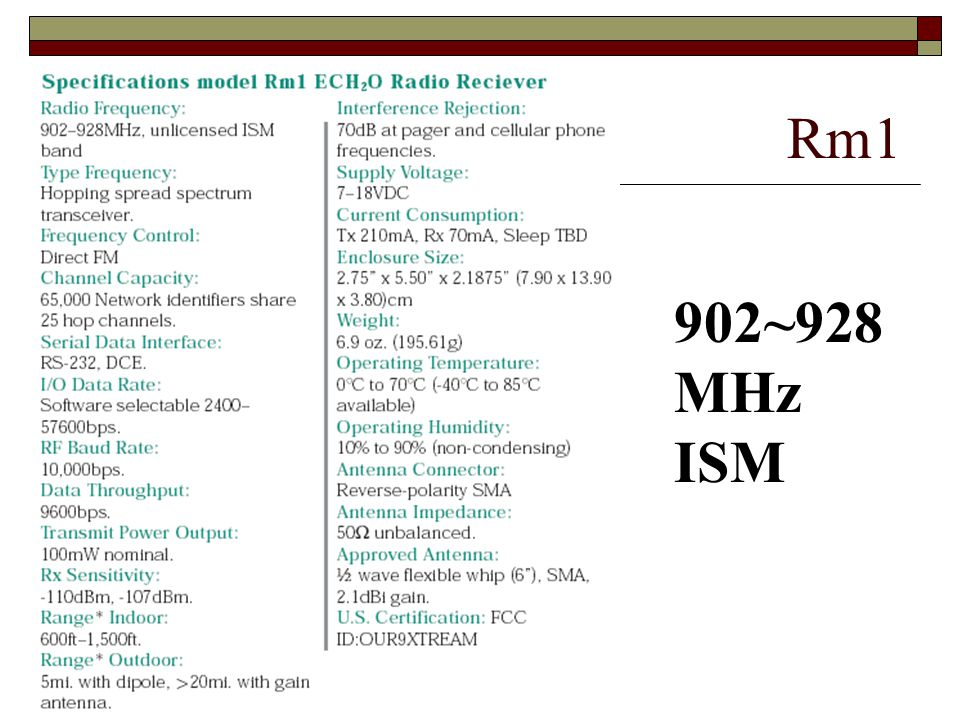 Rm1 902~928 MHz ISM