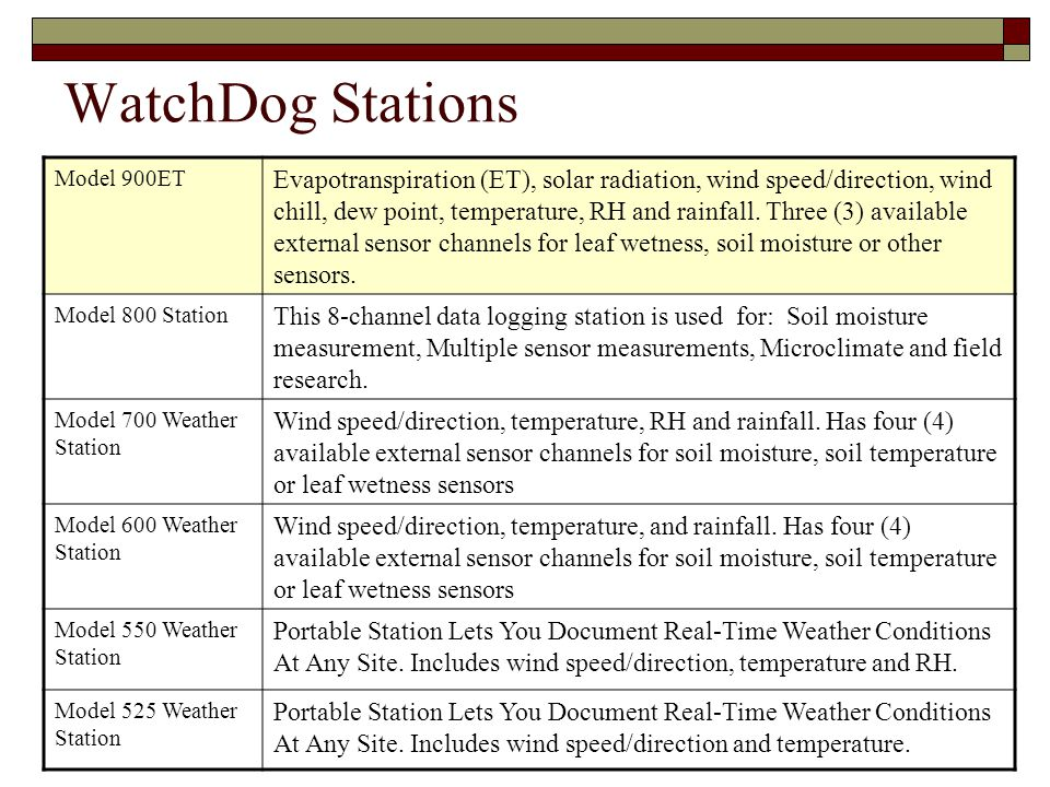 WatchDog Stations Model 900ET.