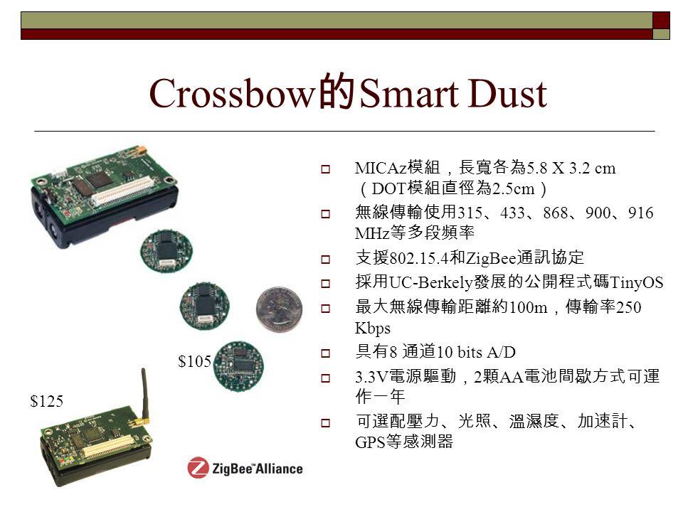 Crossbow的Smart Dust MICAz模組,長寬各為5.8 X 3.2 cm(DOT模組直徑為2.5cm)