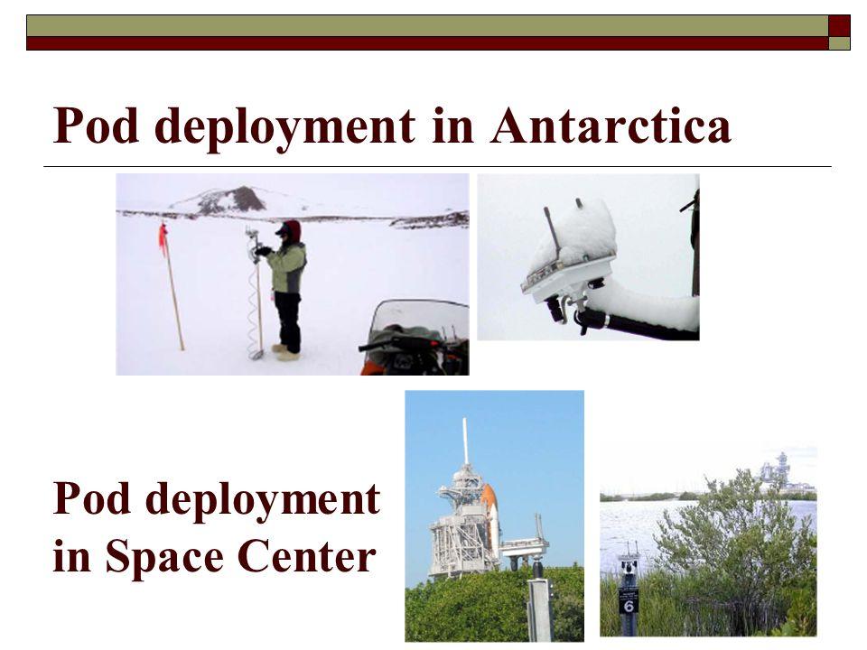 Pod deployment in Antarctica