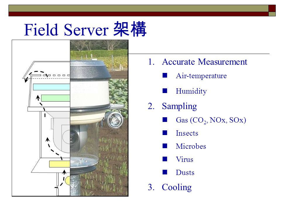 Field Server 架構 Accurate Measurement Sampling Cooling Air-temperature