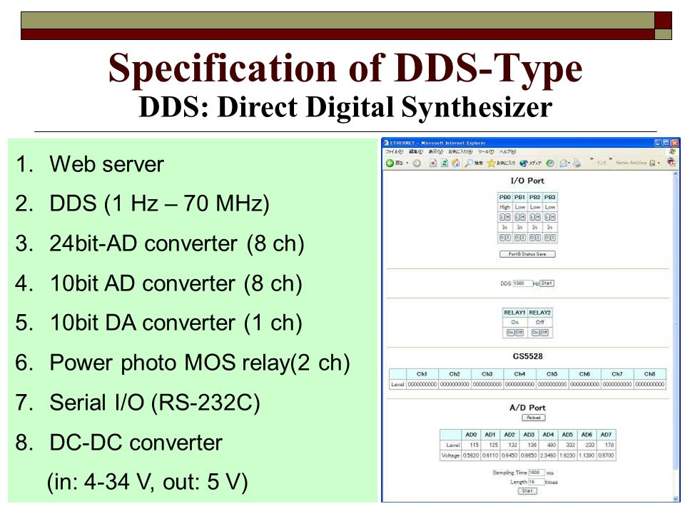 Specification of DDS-Type