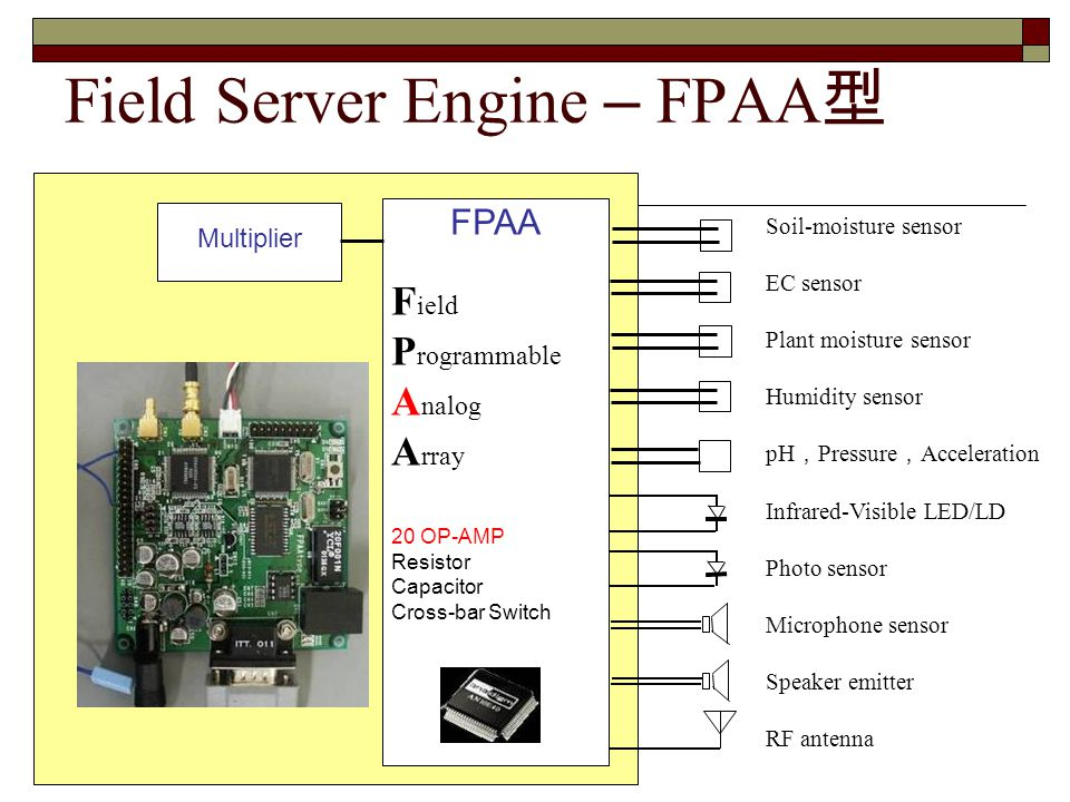 Field Server Engine – FPAA型