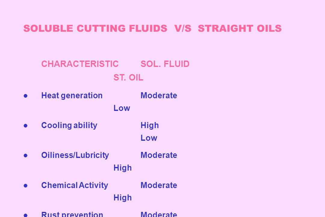 SOLUBLE CUTTING FLUIDS V/S STRAIGHT OILS