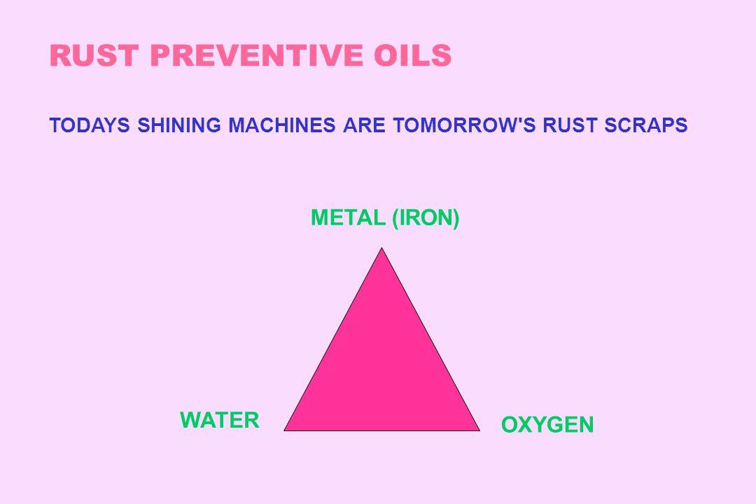 RUST PREVENTIVE OILS METAL (IRON) WATER OXYGEN