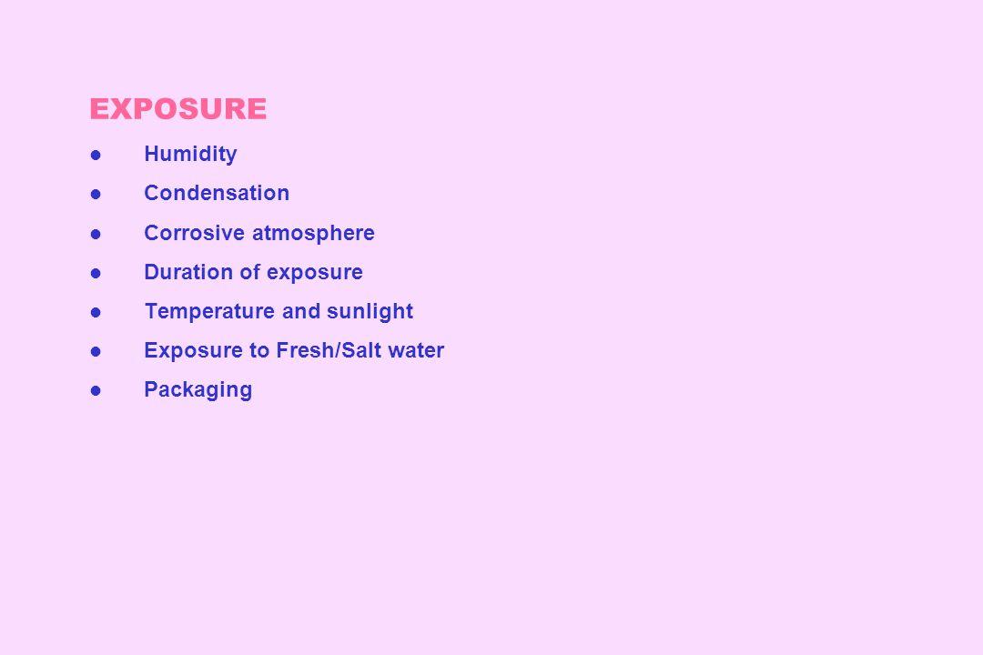 EXPOSURE Humidity Condensation Corrosive atmosphere