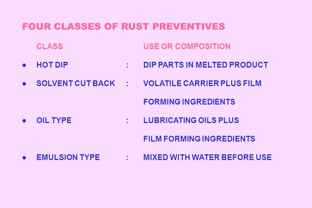FOUR CLASSES OF RUST PREVENTIVES