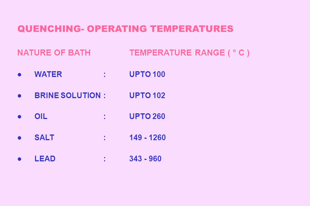 QUENCHING- OPERATING TEMPERATURES