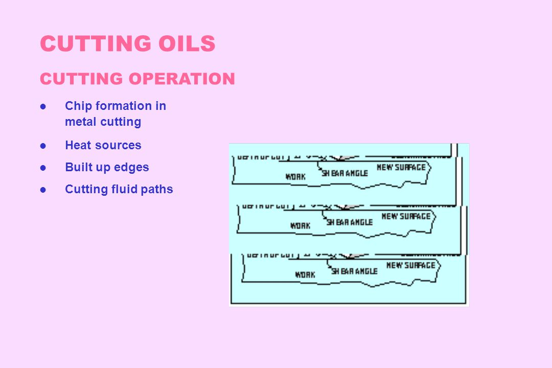 CUTTING OILS CUTTING OPERATION Chip formation in metal cutting