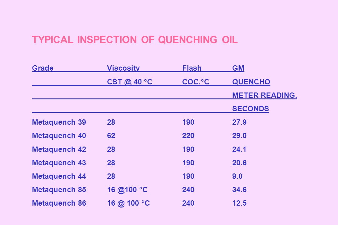TYPICAL INSPECTION OF QUENCHING OIL